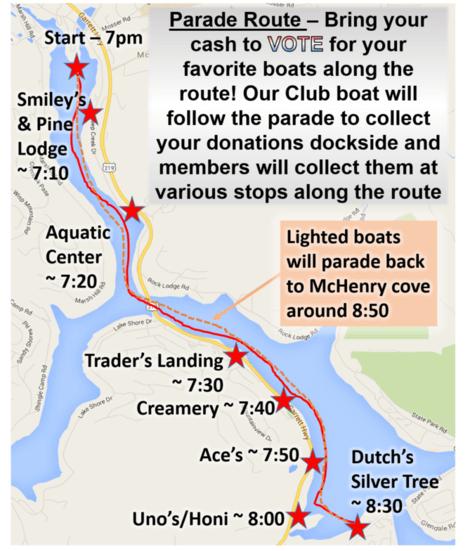 Deep Creek Lions Boat Parade