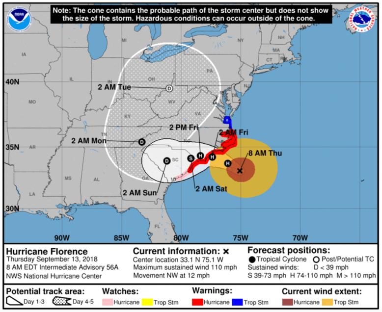 Hurricane Florence Timeline